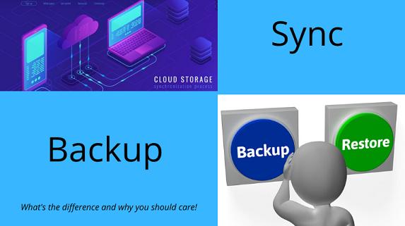 Sync vs Backup