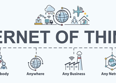 IOT Banner - everything is connected